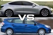 Tesla Model 3 vs Toyota Prius