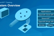 The SteamVR Tracking System Overview