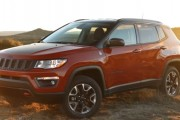 2017 Jeep Compass is a Capable Compact 'Goldilocks' SUV; Jeep Grand Cherokee 'Mini-Me'