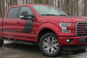 2017 Ford F-150 3.5L EcoBoost Review