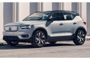 Everything You need to know about the All-Electric Volvo Crossover XC40 Recharge