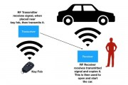 Owning a Modern Automobile with Enhanced Connectivity is a Danger: A Sitting Duck Ripe for Hackers