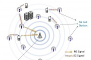 Will You Press Your Connected Car's Network Kill Switch? Smart Cars Must Have It Now