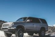 Winter Driving: The 10 Best SUV or Crossovers to Pick Out for Winter Time and Cold Weather
