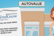 LetYouKnow, Inc. uses cutting-edge software to facilitate perfect matches for car buyers