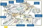 University of Michigan Builds Fake City To Test Autonomous Cars